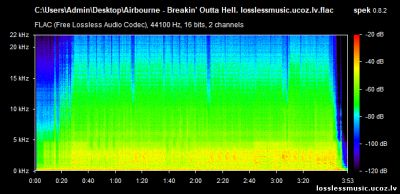 Airbourne - Breakin' Outta Hell. FLAC, 2016 - спектр