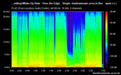 Wake Up Hate - Over the Edge - Single. FLAC, 2019 - спектр