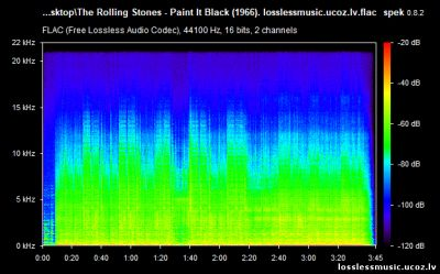 The Rolling Stones - Paint It Black (1966). FLAC, 1966 - спектр